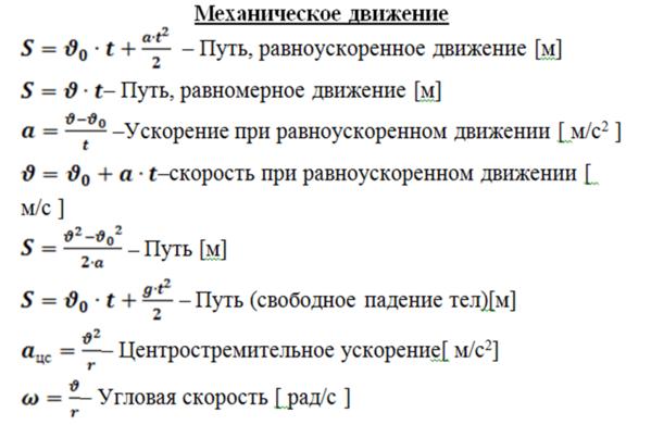 решение задач по химии алканов